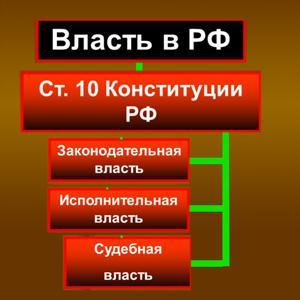 Органы власти Новоалтайска