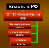 Органы власти в Новоалтайске